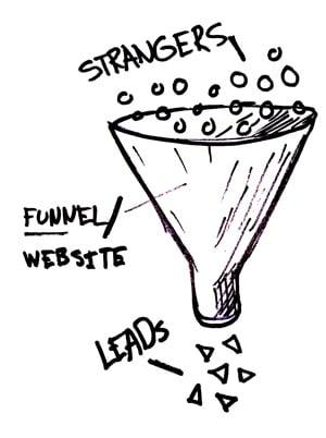 website funnel