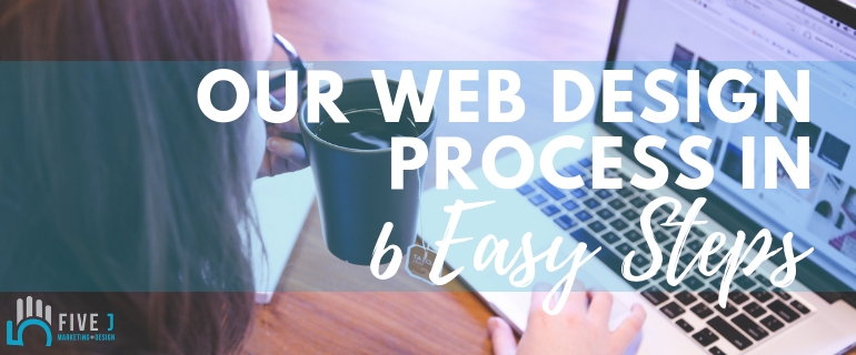 Our web design process in