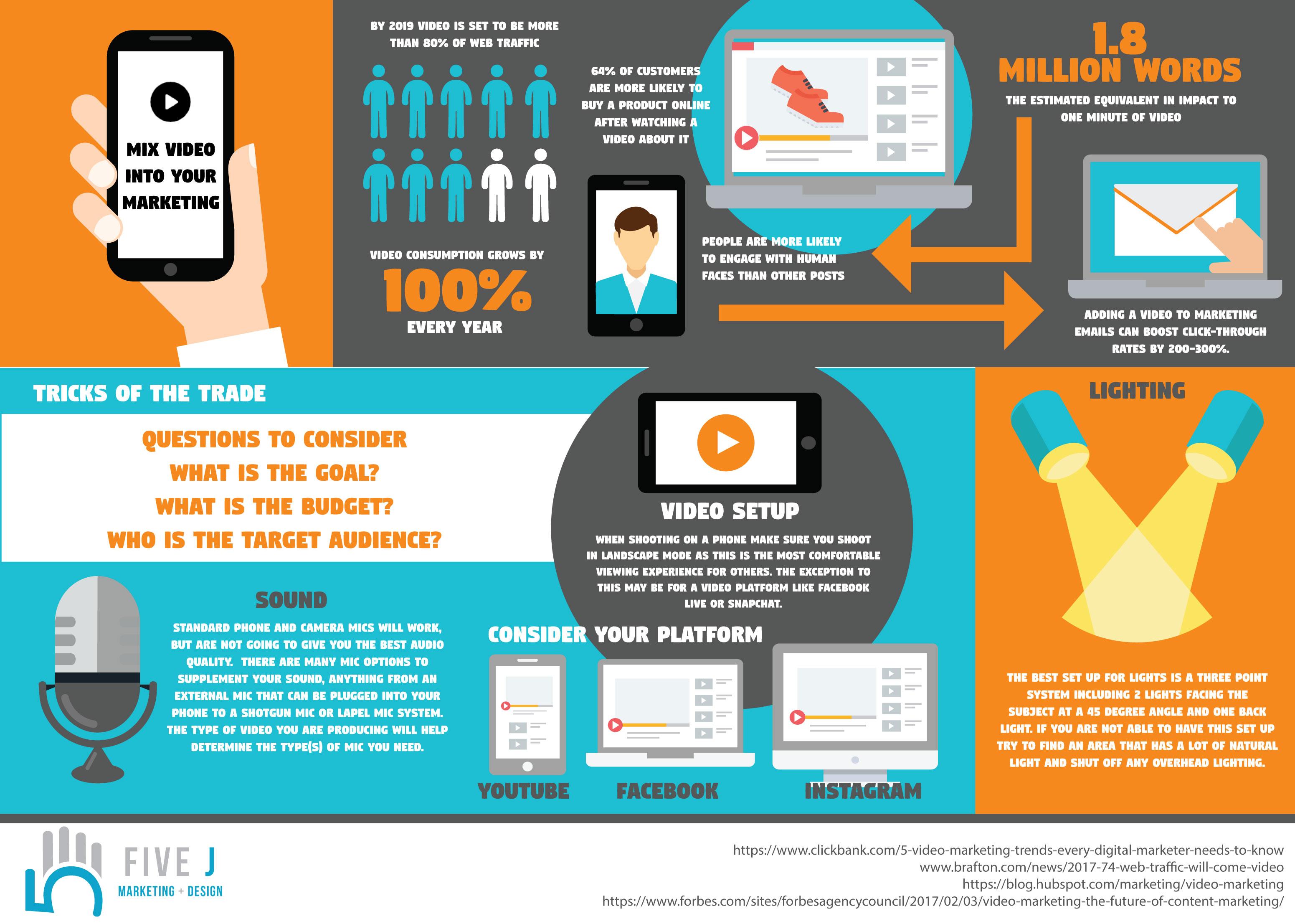 video_infographic